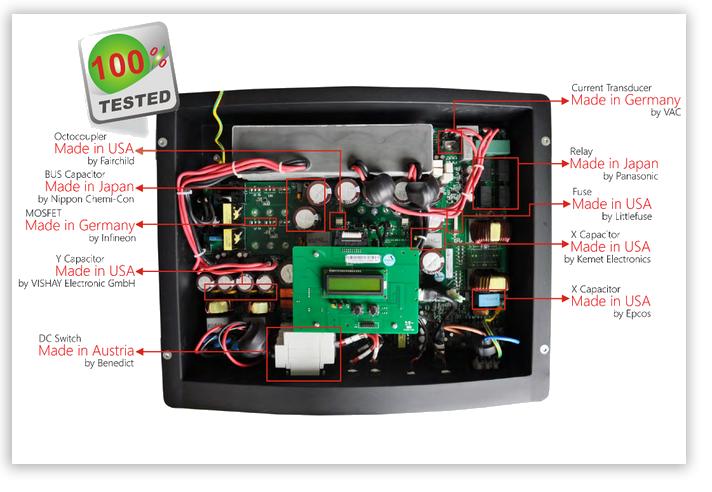SAJ Inverter technológia