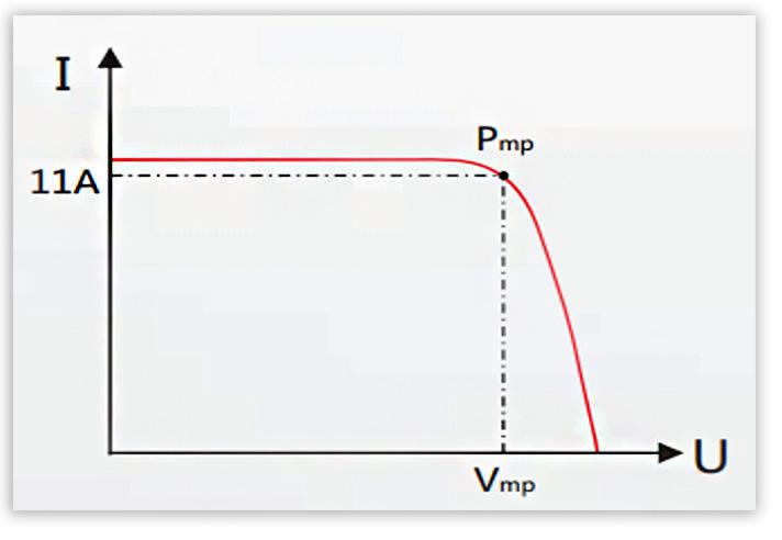 SAJ inverter technikai paraméterek